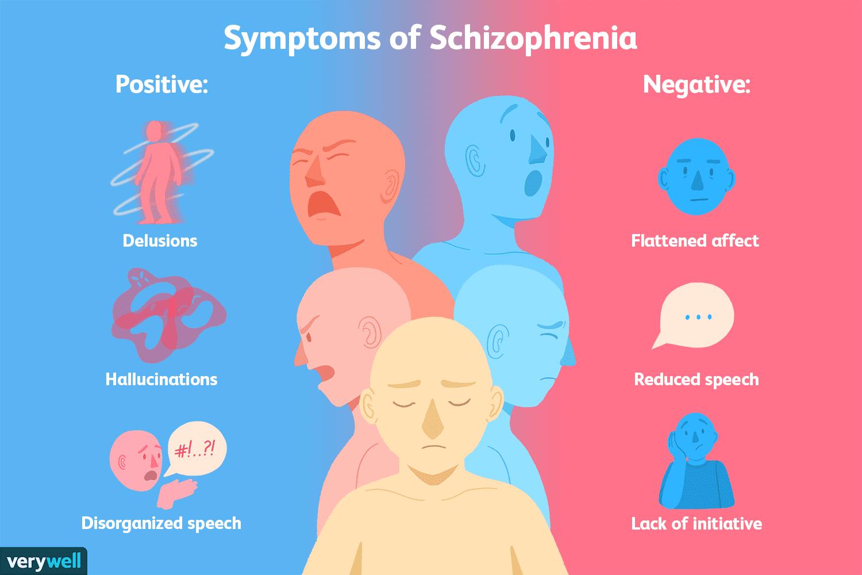 How to Overcome Schizophrenia